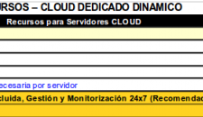 SEAVTEC - IT Cloud - Precios CPU, RAM, Disco